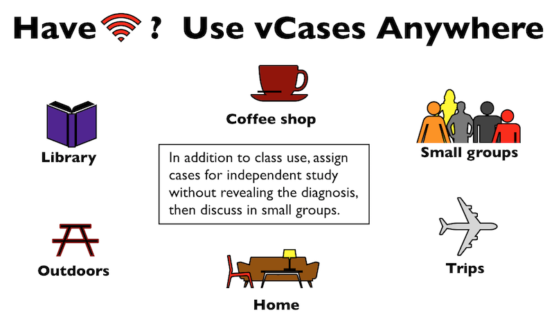 Use vCases Anywhere
